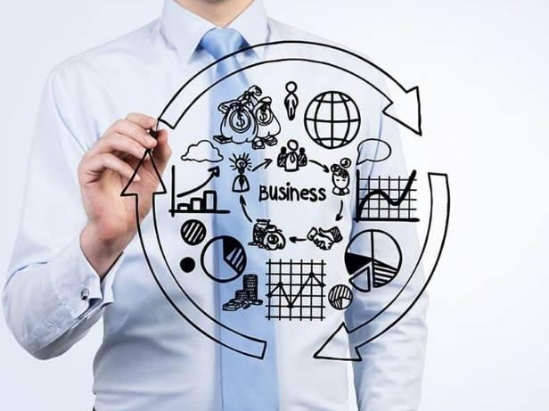 Mediul de lucru ideal pentru succesul profesional